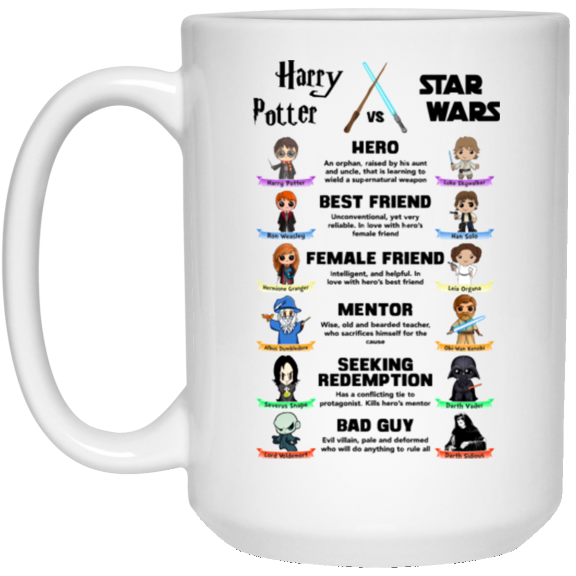 Mugs Harry Star Wars Coffee Vs Potter DIYWH92E