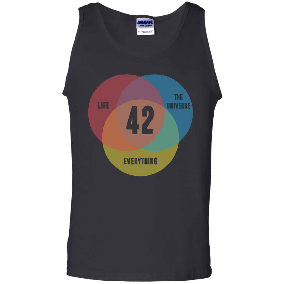 Venn diagram life the universe everything life meaning is 42 venn diagram life the universe everything life meaning is 42 t shirt pooptronica